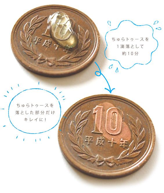 薬用ちゅらトゥースホワイトニングを落とした10円玉