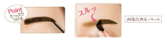 眉毛ティントの使い方